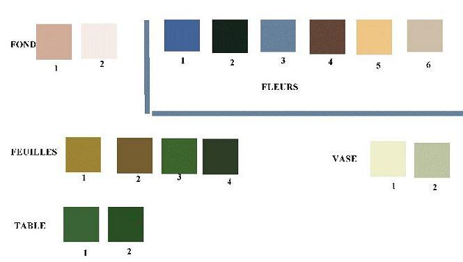 Comment reproduire les couleurs en peinture for Que veut dire la couleur rouge